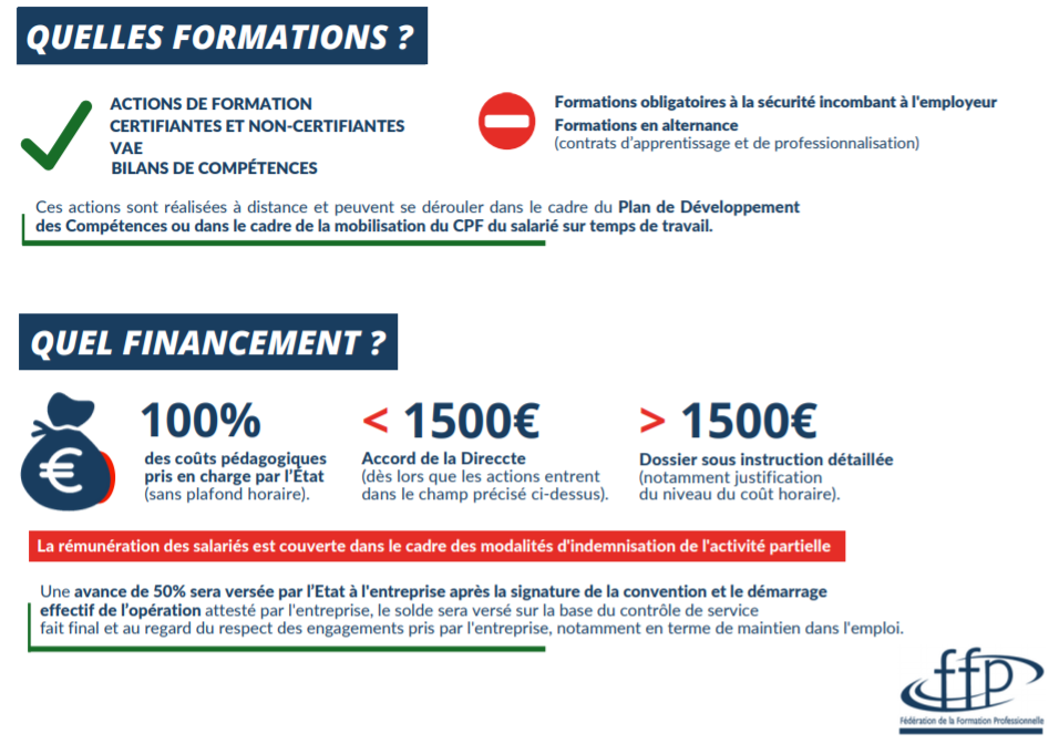 FNE Formation - COVID 19 - quele formation